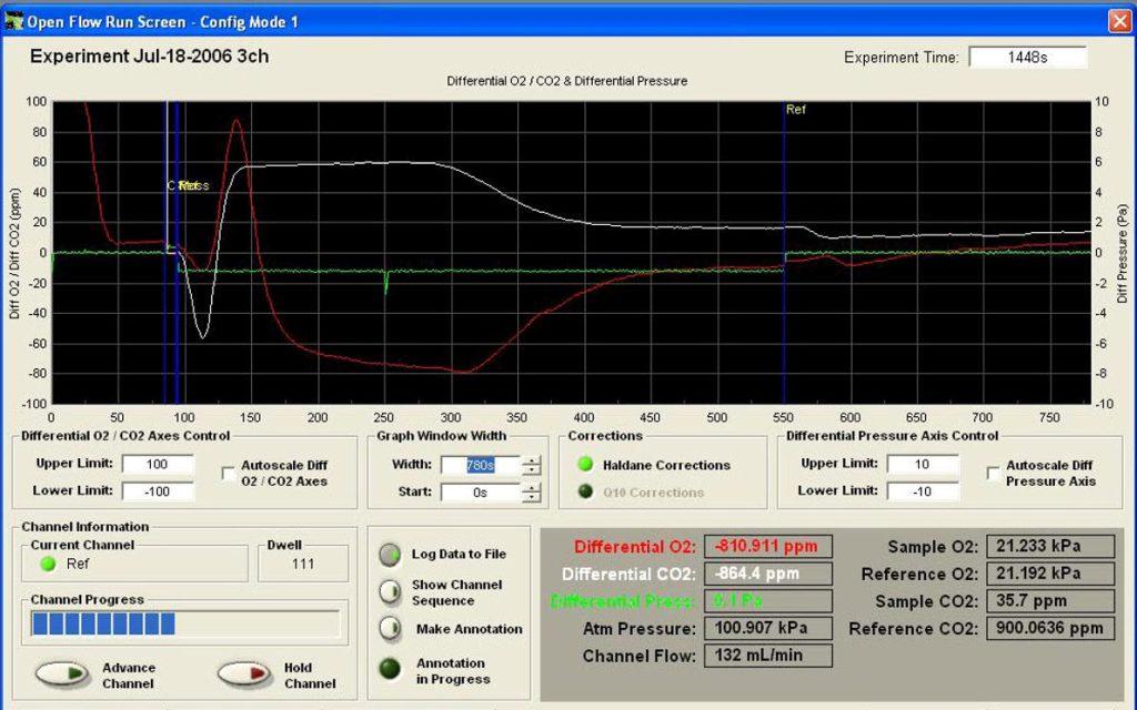 DOC data Qubit Systems