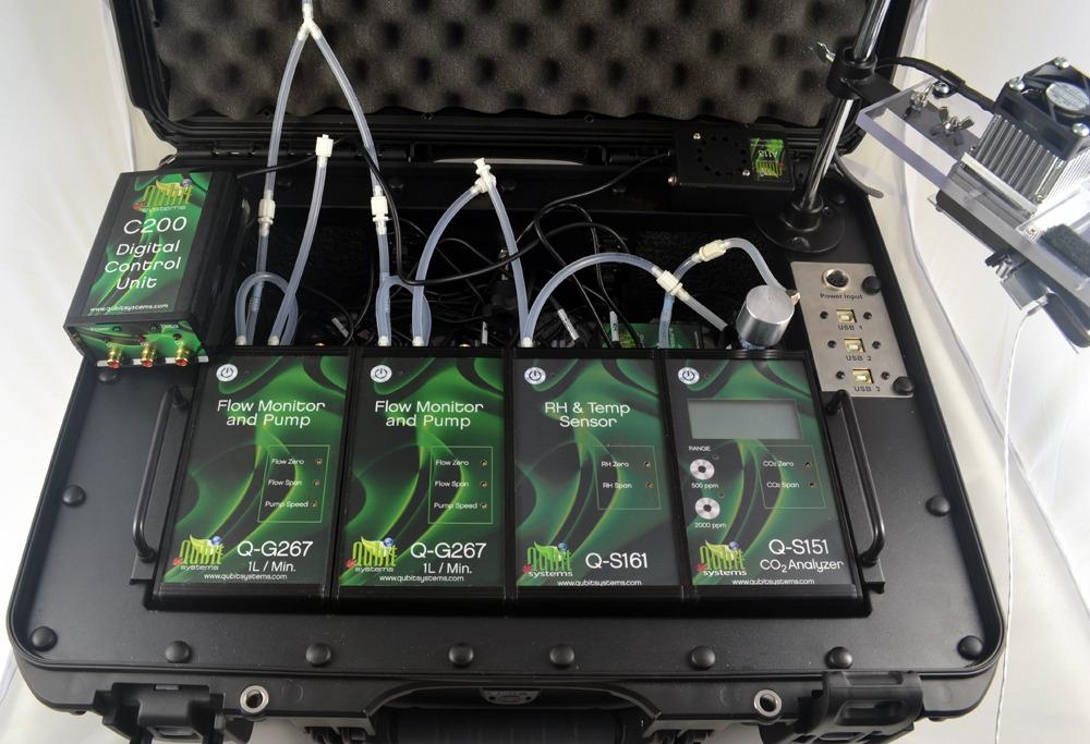 Q-Box CO650 analyzers