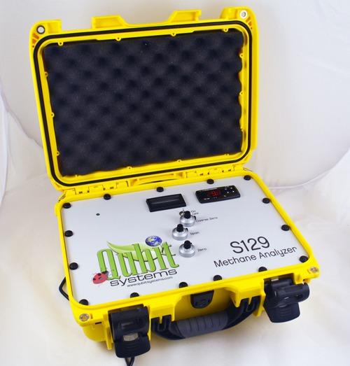 S129 Methane Analyzer 500ppm